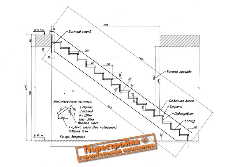 Лестницы в доме своими руками чертежи