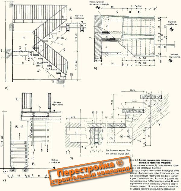 Винтовая деревянная лестница на второй этаж чертежи